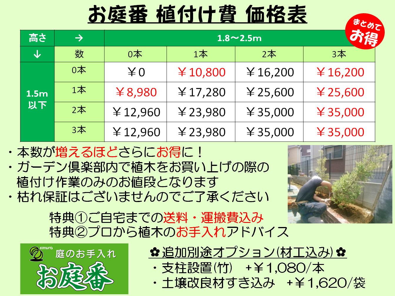 ガーデン植栽価格表